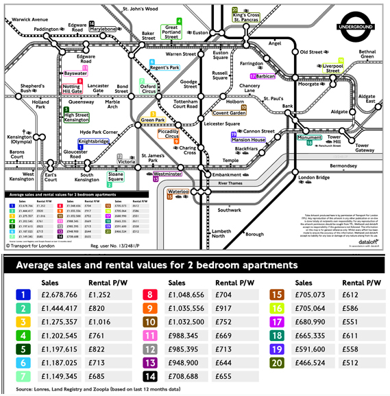 quirky tube map